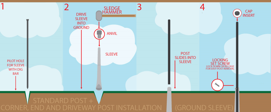 fence post ground sleeves